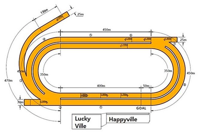 South Korea Horse Racing Calendar | Sky Racing World